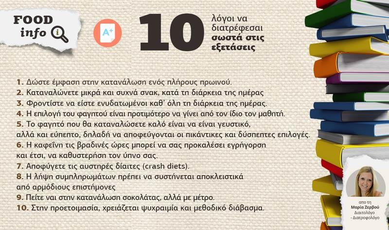 10 logoi na diatrefesai sosta stis eksetaseis
